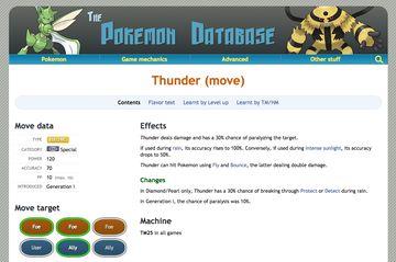 PokemonDb Web 2.0 design Thunder move page